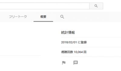 0601 400x236 「HIZIRI DA TV」視聴回数が1万回になりました